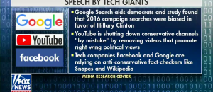 Finally! An investigation by a media research organization confirms massive scope of tech giants' effort to censor conservative speech